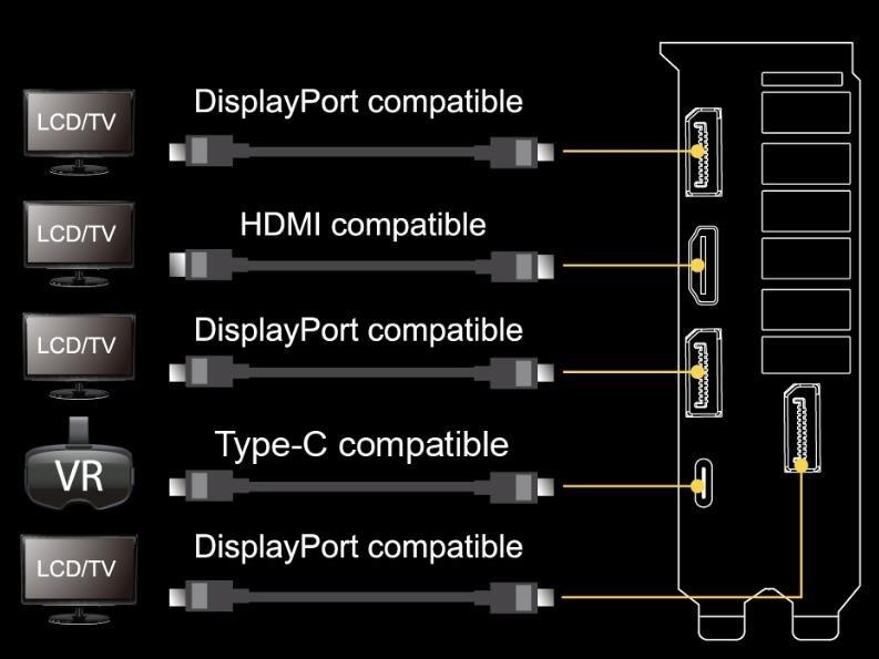 ASUS VGA NVIDIA DUAL-RTX2080TI-O11G, RTX 2080Ti, 11GB GDDR6