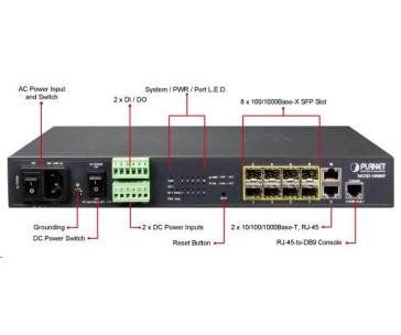 Planet MGSD-10080F Metro switch 8x SFP(DDM) 100/1000Base-X, 2x 1000Base-T, AC+DC, DI/O, SNMPv3, IGMPv3,IPv6