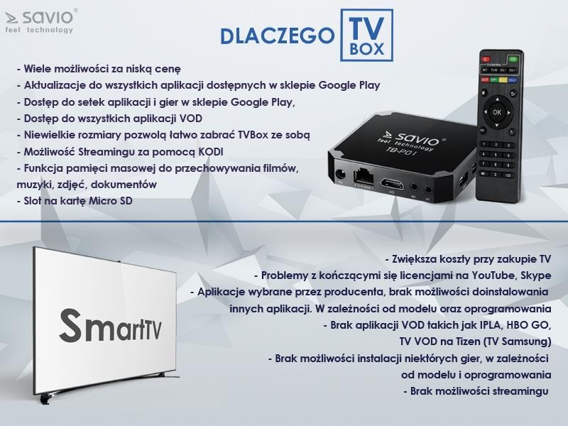 SAVIO Smart TV Box Basic One, Android 7.1, HDMI v2.0, WiFi, 4K UHD, 2xUSB, SD