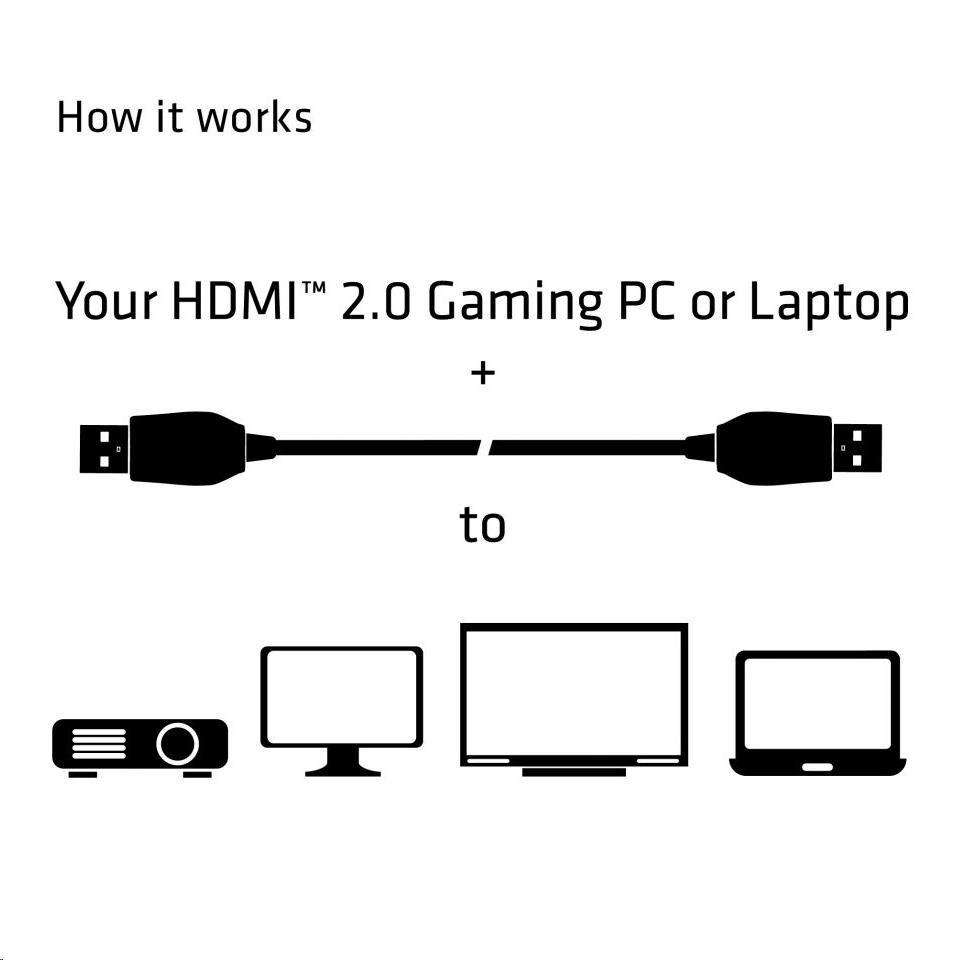 Club3D Kabel HDMI Premium High Speed, HDMI 2.0 4K60Hz UHD, 3m