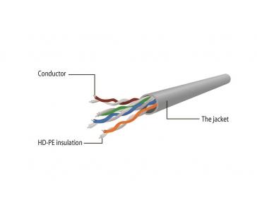 Gembird Patch kabel RJ45, cat. 5e, UTP, 1.5m, zelený