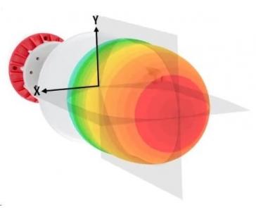 RF elements Sektorová anténa Horn s TwistPortem, 5GHz, 10dBi, 90°, Gen2